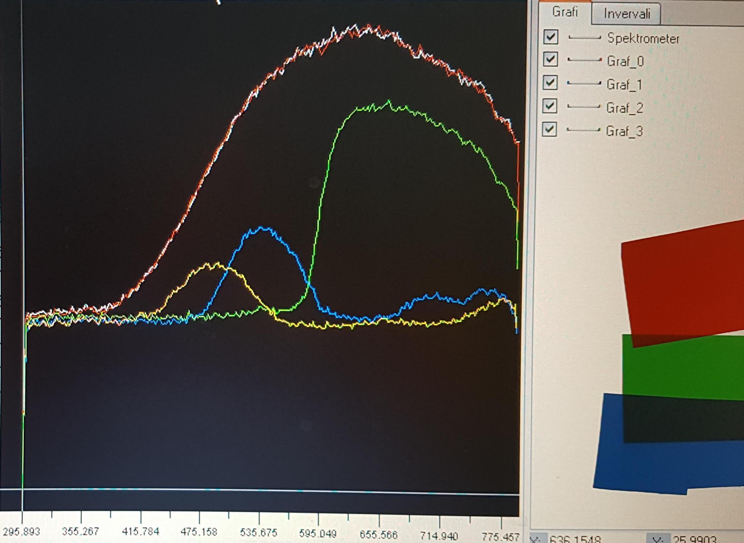 spektri-rgb-1